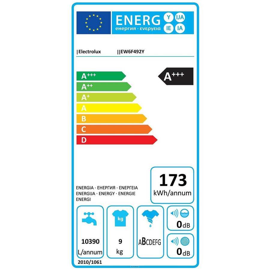 ELECTROLUX-REX lavatrice 9kg A+++ -20% 1200g EW6F492Y