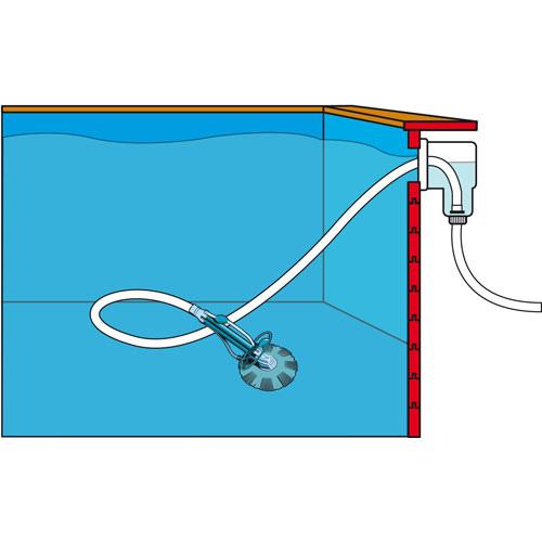 Pulitore idraulico automatico per piscine attacco pompe sabbia E-VAC