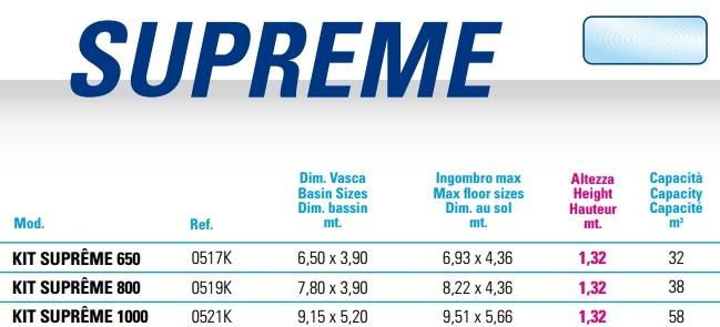 0517k Technypools 693x436x132 Piscina Supreme 650