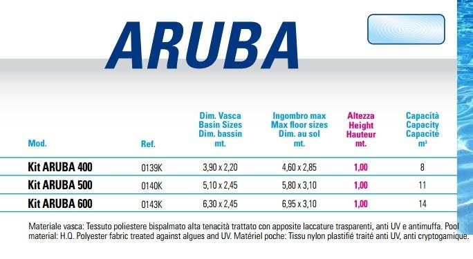 Piscina Aruba 600 TOP 0145k Technypools 600x325 x132 h Technypools