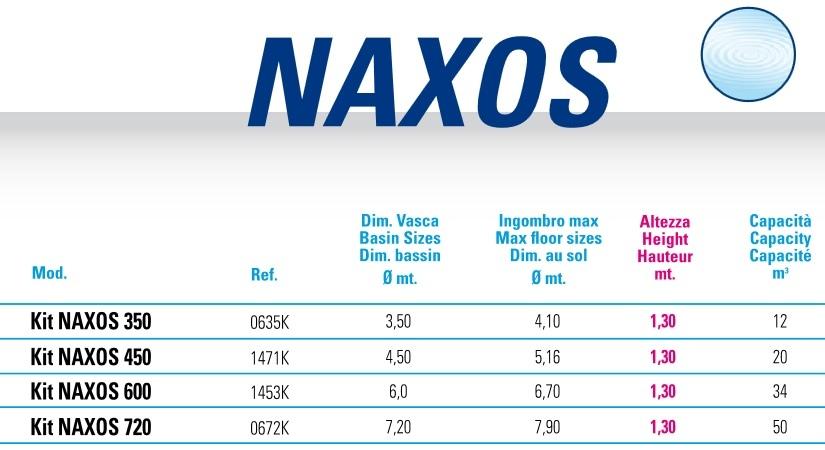 1453k Technypools Tonda 600 x 130h Piscina NAXOS 600