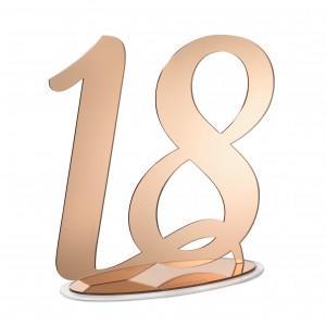 Personalizzazione Numero