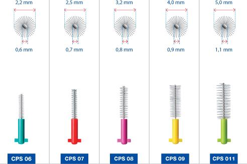 CURAPROX Plus CPS Prime