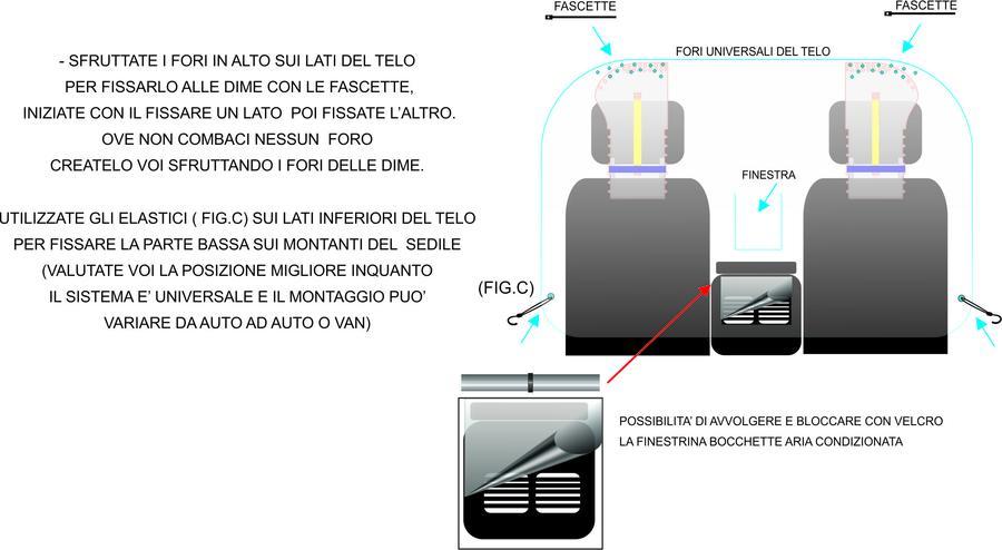 BARRIERA PROTETTIVA trasparente IN PVC MORBIDO 0,5 mm