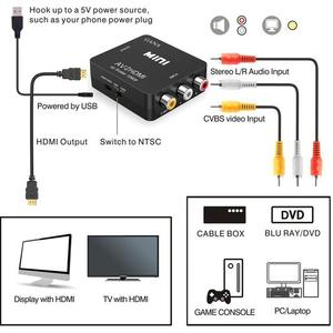 RCA a HDMI AV a HDMI Adapter Supporto 1080P con USB