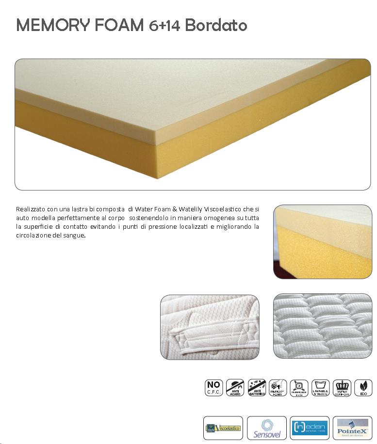 Materasso Memory Mod. Oceano Matrimoniale 160x190/195/200 Altezza Cm. 22 - Ergorelax