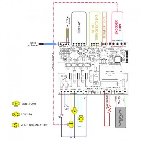 KIT MICRONOVA  SCHEDA N100 +DISPLAY LCD