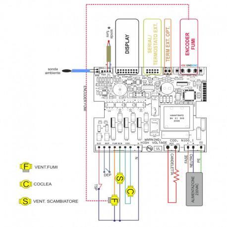 SCHEDA ELETTRONICA STUFE EFIAMMA mod SHARP 11