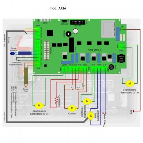 SCHEDA ELETTRONICA I023_6 PER STUFE PALLADIO mod. SVEZIA