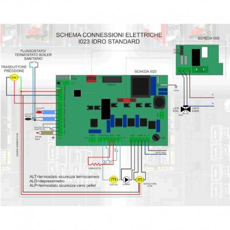 SCHEDA ELETTRONICA I023_6 PER STUFE PALLADIO mod.WEB