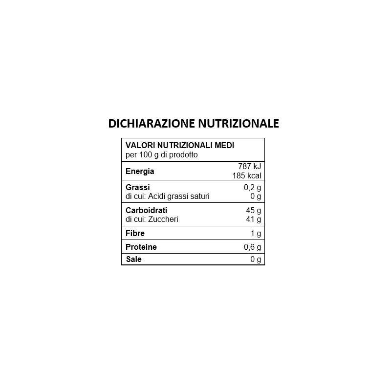 Confettura extra di Peperoncini Bio, Migliarese, 130 gr