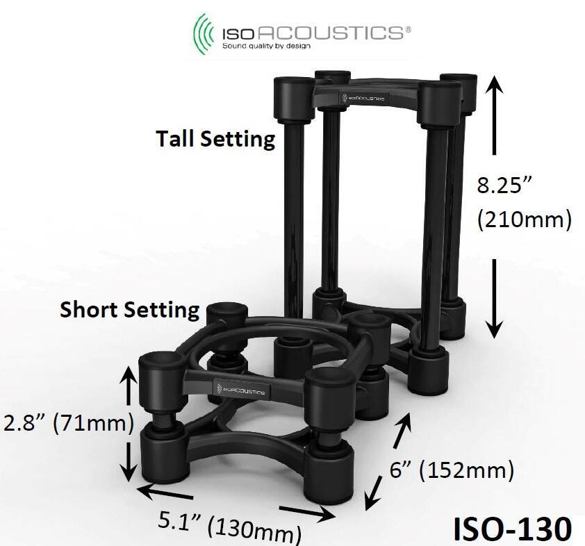 Isoacoustics ISO-130