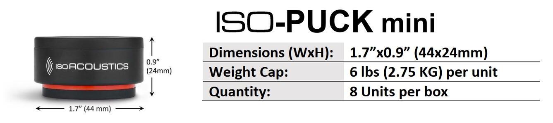 Isoacoustics ISO-PUCK mini