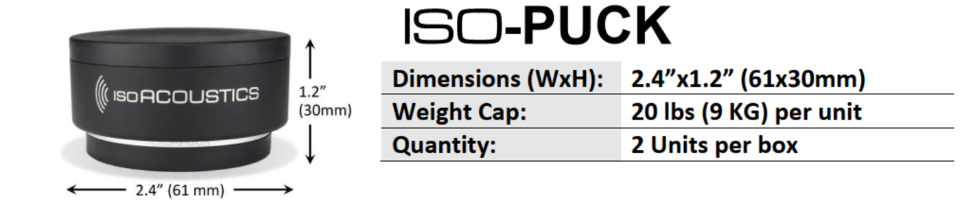 Isoacoustics ISO-PUCK