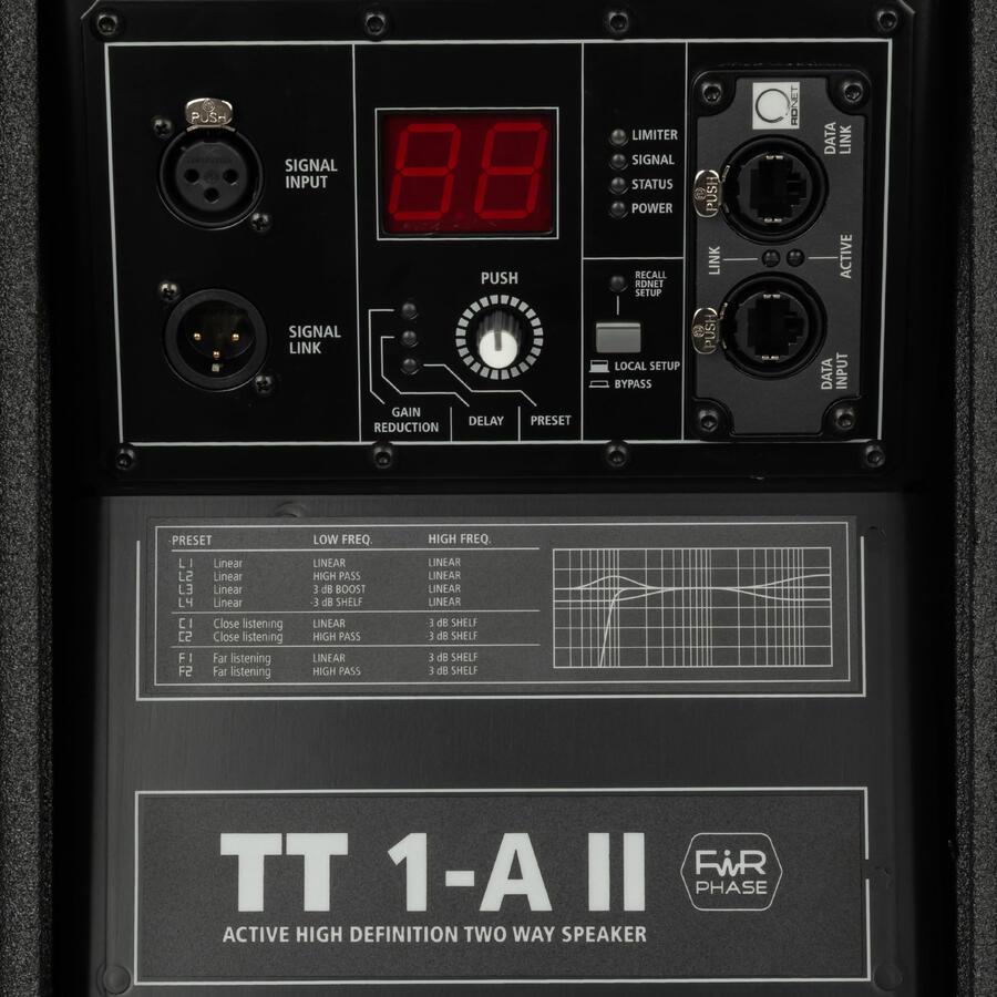 RCF TT 1-A II