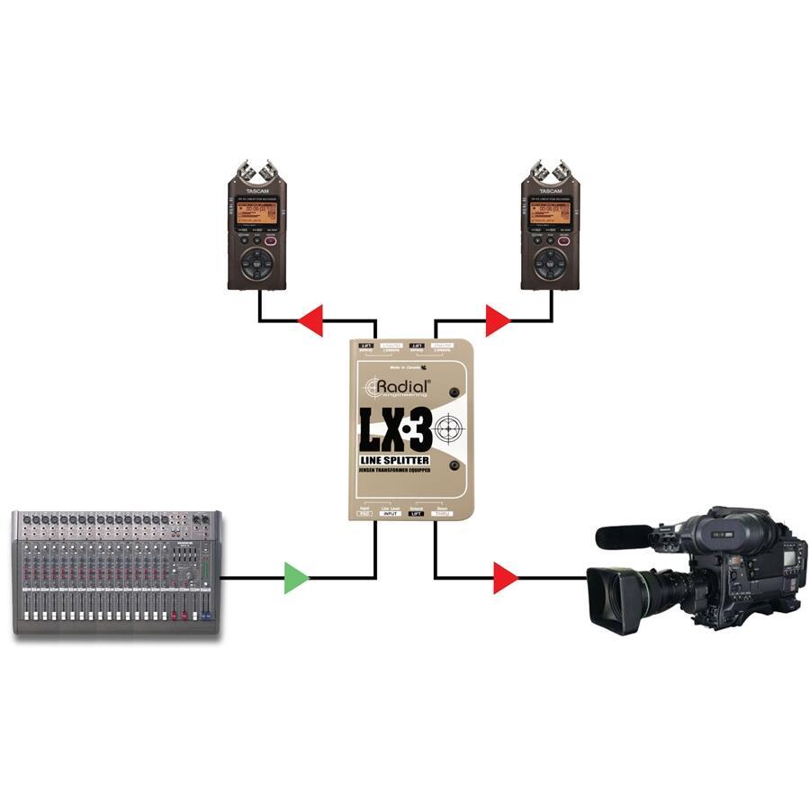 RADIAL ENGINEERING - LX3