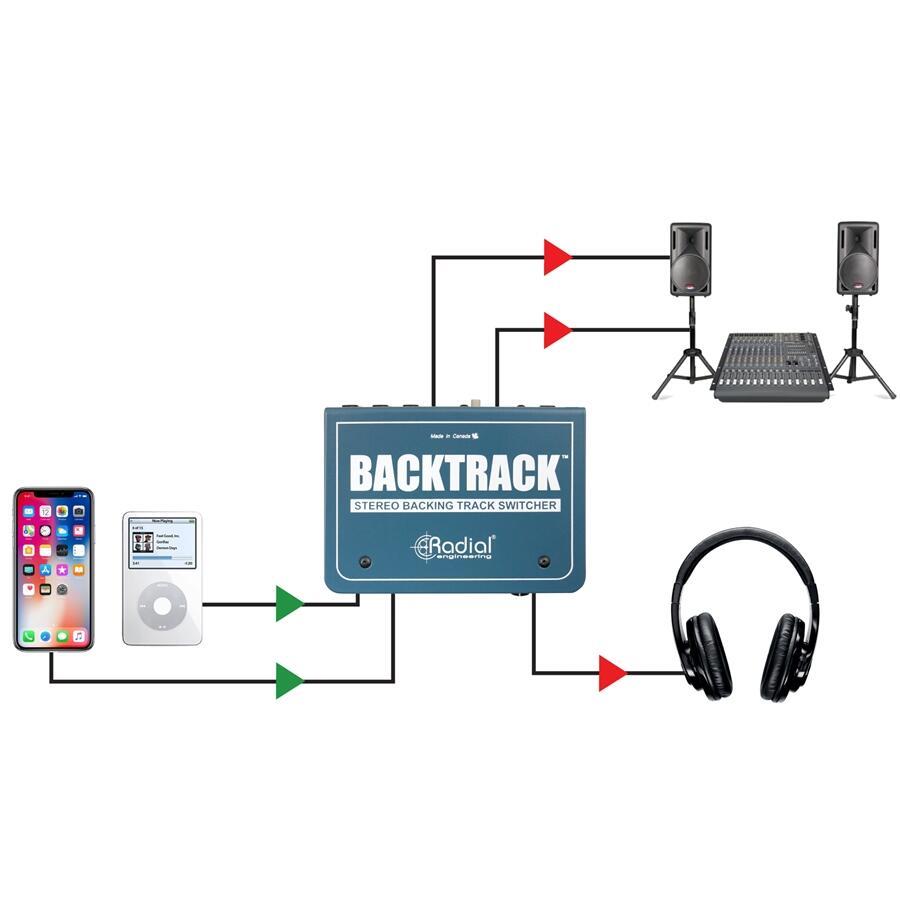 RADIAL ENGINEERING - BACKTRACK