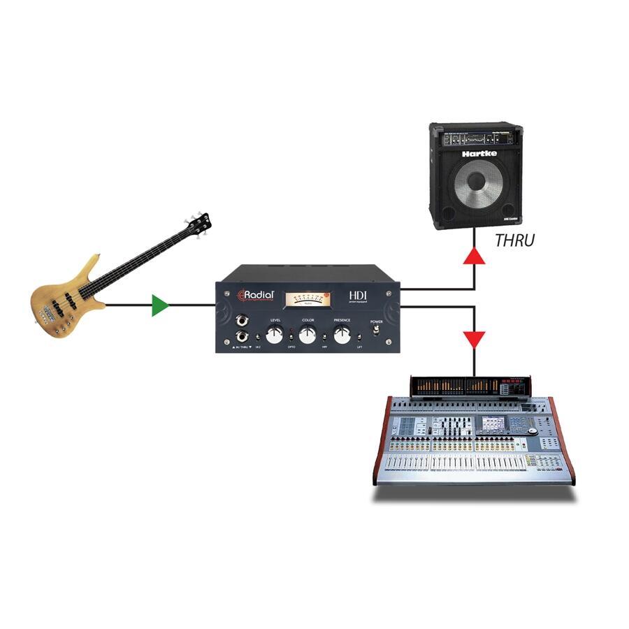 RADIAL ENGINEERING - SRA HDI
