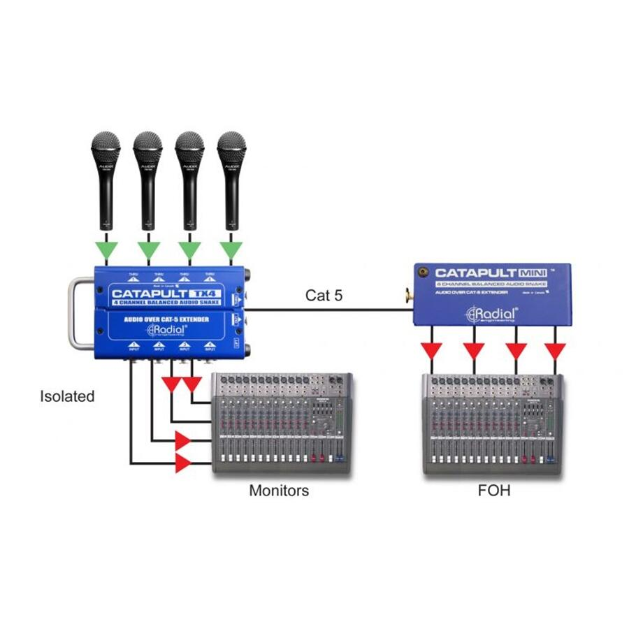 RADIAL ENGINEERING - CATAPULT MINI RX