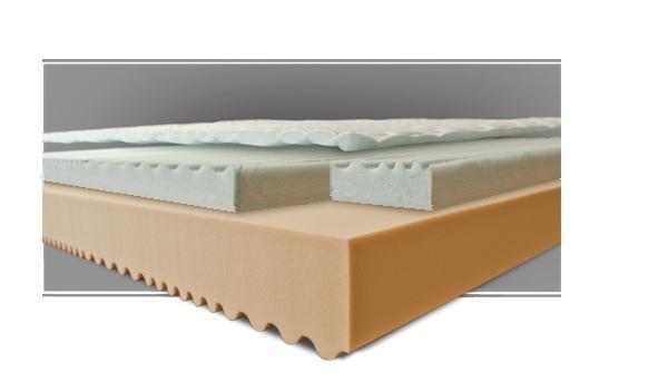 Materasso Memory Mod. Premium Silver  90x195 Zone Differenziate Argento Altezza Cm. 21 - Ergorelax