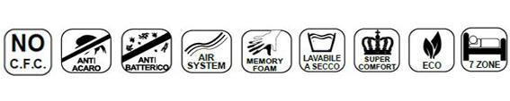 Materasso Memory Mod. Premium Silver 140x190 Zone Differenziate Argento Altezza Cm. 21 - Ergorelax