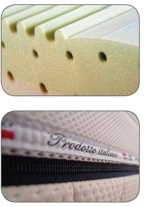 Materasso Memory Mod. Bio Soft da Cm 85x190/195/200 Zone Differenziate Argento Sfoderabile Altezza Cm. 22 - Ergorelax