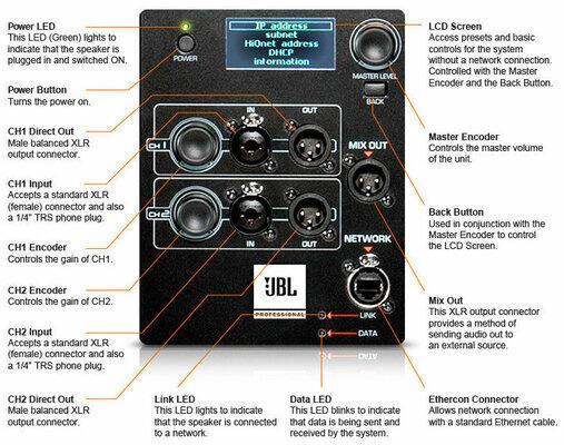 JBL SRX812P