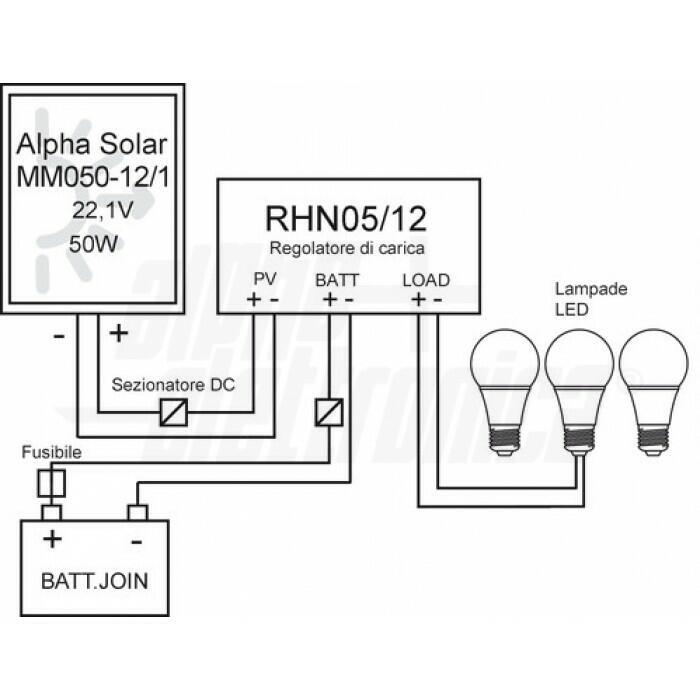Kit fotovoltaico 50W - 12V - con regolatore e lampade led - Senza batteria