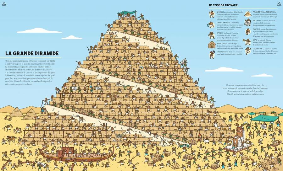 Occhio agli Egizi