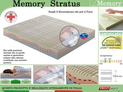 Materasso Memory Mod Stratus Matrimoniale da Cm 160x190/195/200 a Zone Differenziate con Scelta del Rivestimento - Ergorelax