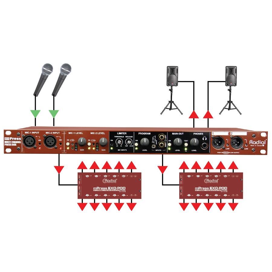 RADIAL ENGINEERING - MPRESS