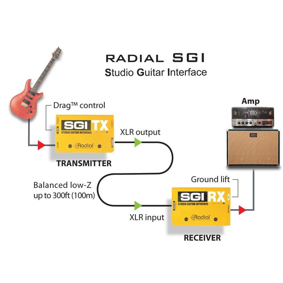 RADIAL ENGINEERING - SGI