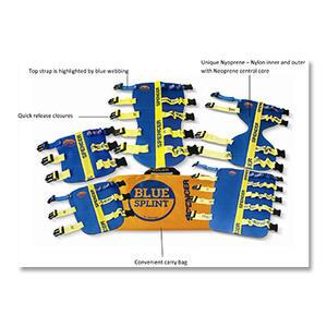 Blue Splint Pro Kit