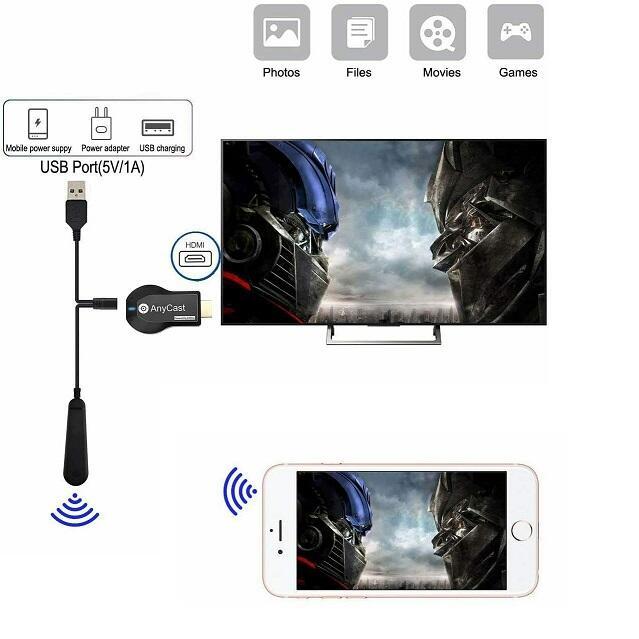 Miracast WiFi Screen 4K Google