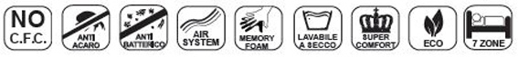 Materasso Memory Mod 7 Zone Matrimoniale da Cm 160x190/195/200 Zone Differenziate Anallergico Sfoderabile - Ergorelax