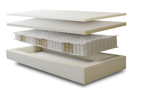 Materassi A Molle Insacchettate E Memory Prezzi.Materasso Memory Mod Memory Flex Con Molle Insacchettate Da Cm 90x190 195 200 Sfoderabile Ergorelax
