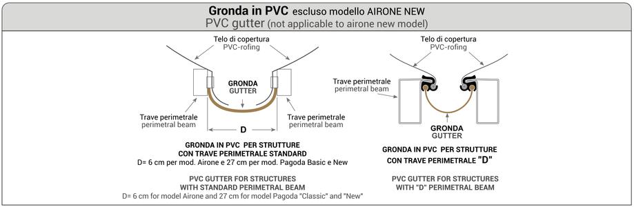 GRONDA IN PVC