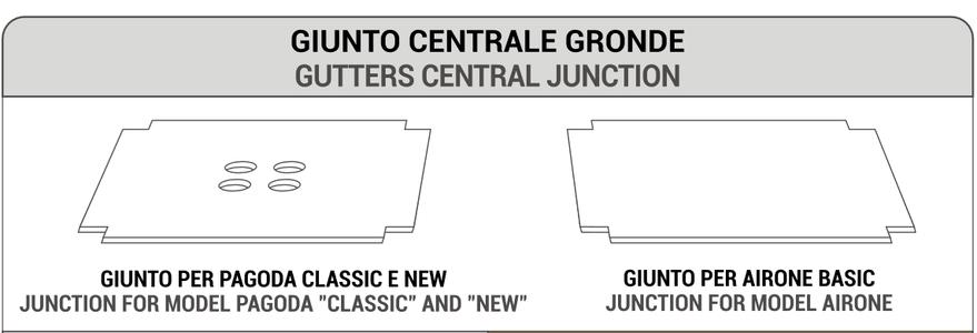 GIUNTO CENTRALE IN ACCIAIO