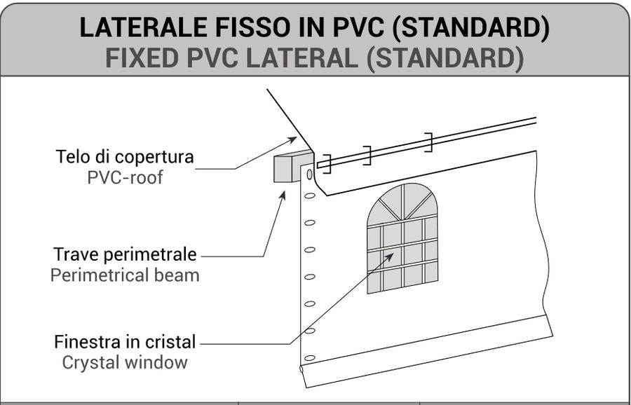LATERALE IN PVC FISSO