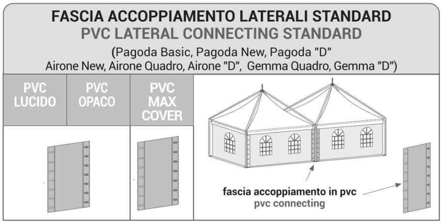 FASCIA ACCOPPIAMENTO LATERALI STANDARD