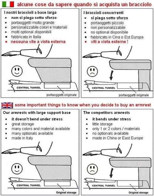 Armrest with storage for Suzuki Splash