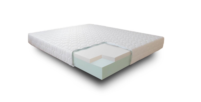 Pack rete letto elettrica, rete regolabile + materasso, rete ...