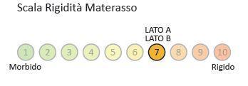 Materasso a Molle Bonnell Mod Primavera da Cm 100x190/195/200 Puro Cotone Fascia TreD Altezza Cm. 21 - Ergorelax