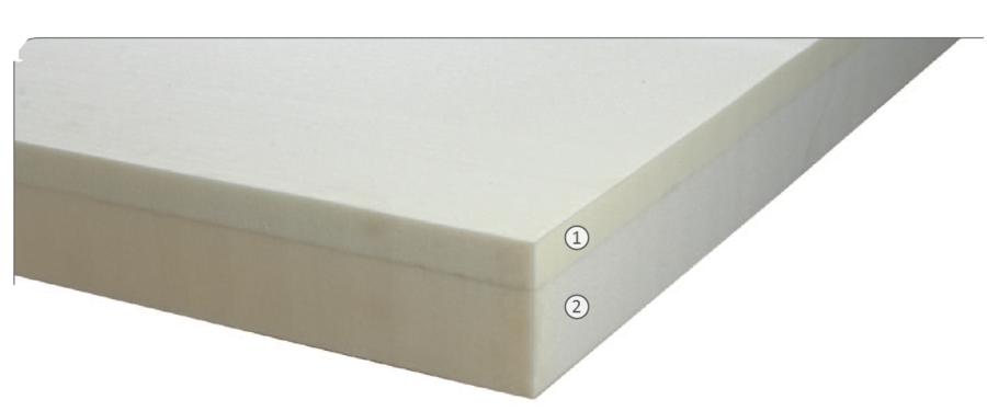 Materasso Memory Mod. Super Confort da Cm 150x190/195/200 BioActive Sfoderabile Altezza Cm. 22 - Ergorelax