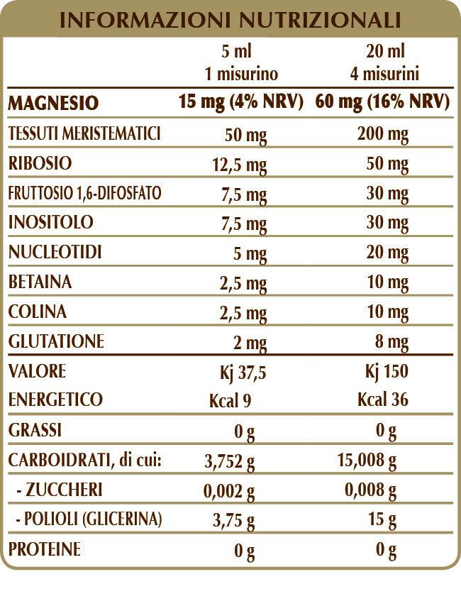 OLIMENTOVIS Magnesio