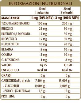 OLIMENTOVIS Manganese