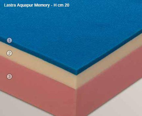 Materasso Memory Silver Dispositivo Medico Tre Strati da cm 165x190/195/200 Made in Italy - Top Relax