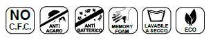 Materasso Memory Mod. Colors da Cm 120x190/195/200 Anallergico Sfoderabile Colore a Scelta - Ergorelax