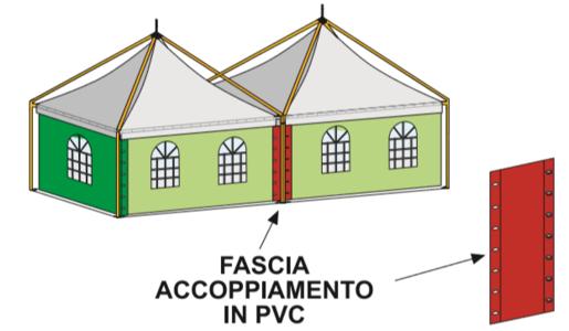 FASCIA ACCOPPIAMENTO LATERALI