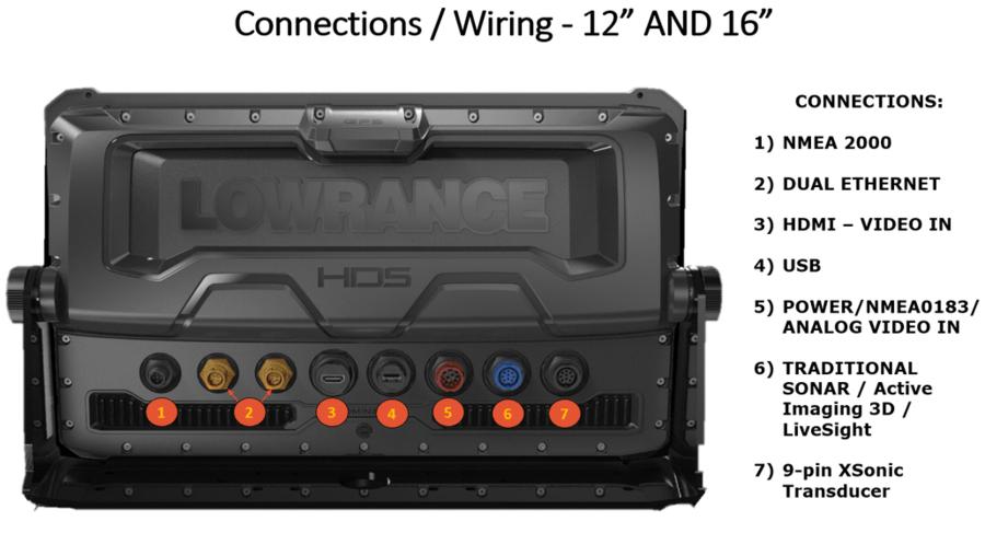 GPS Ecoscandaglio Lowrance HDS 16 Live senza Trasduttore - Offerta di Mondo Nautica 24